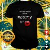 The one where I turn forty est 1981 40th birthday shirt